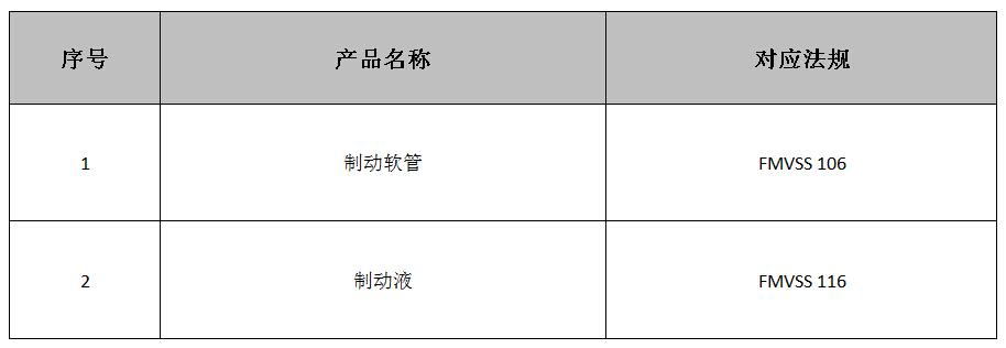 制动产品DOT认证法规介绍