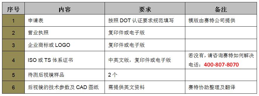 车灯DOT认证资料简介