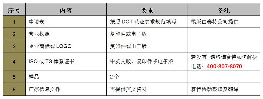 约束系统DOT认证资料简介