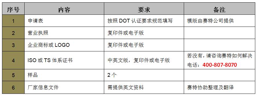 其它零部件DOT认证资料介绍