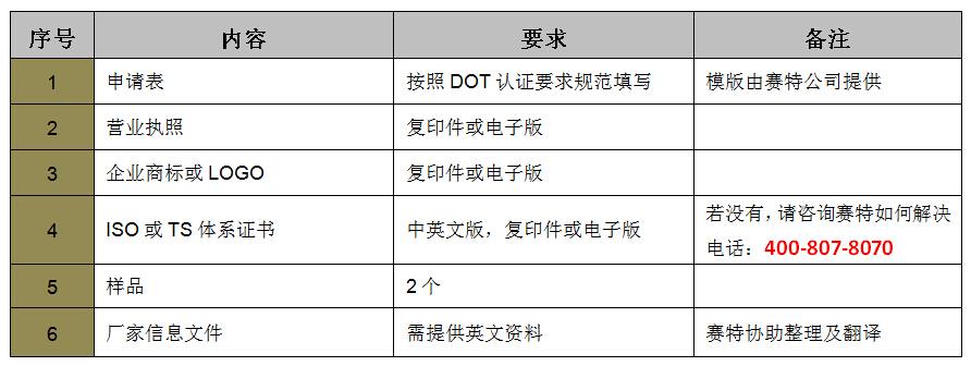 轮胎DOT认证资料介绍