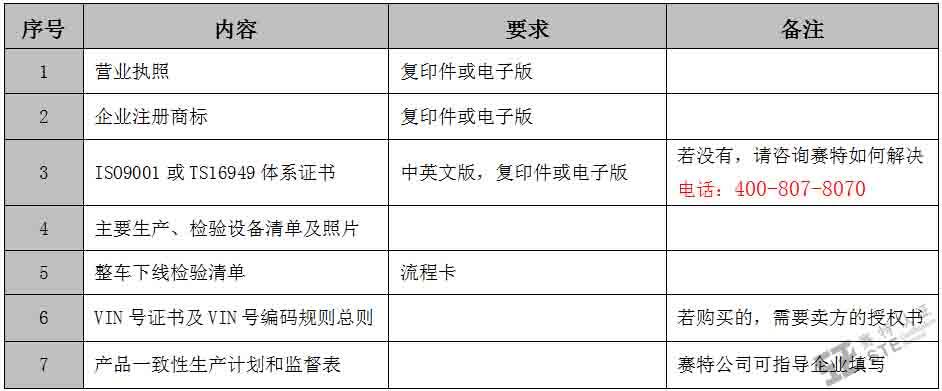 全地形车E-mark认证资料介绍