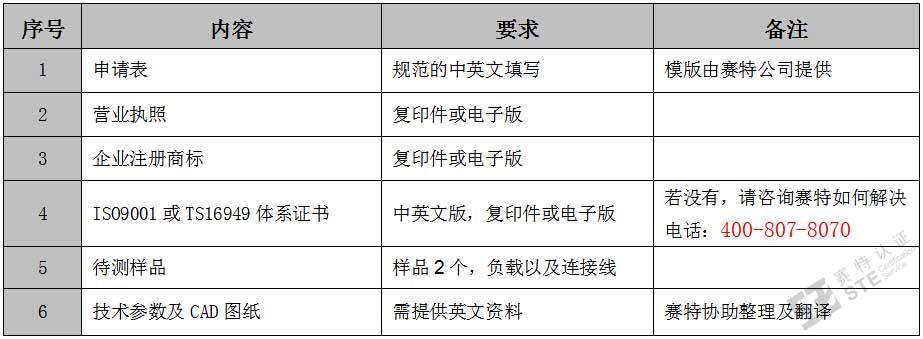 车载电子产品E-mark认证资料