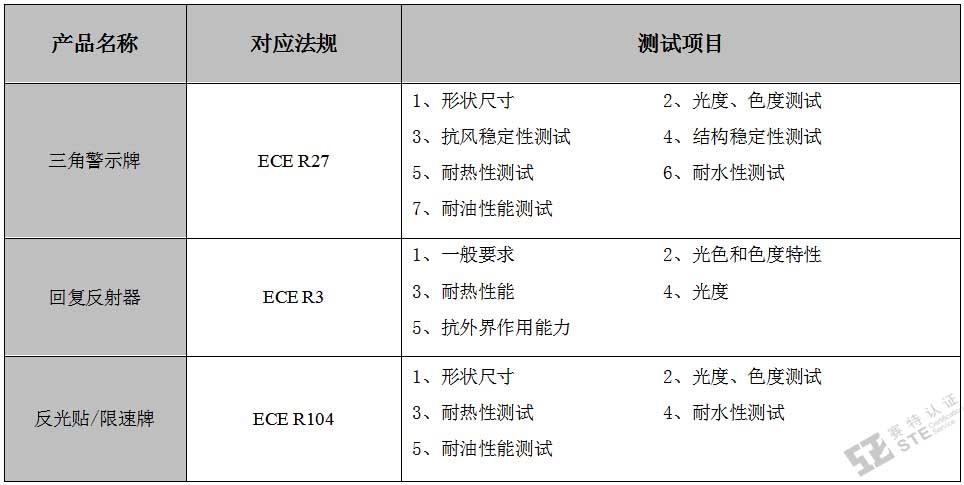 反光材料产品E-mark认证