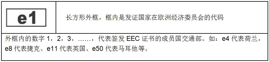 EEC认证